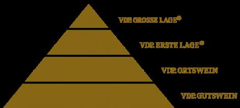 VDP-pyramide-braun-01-1024x462
